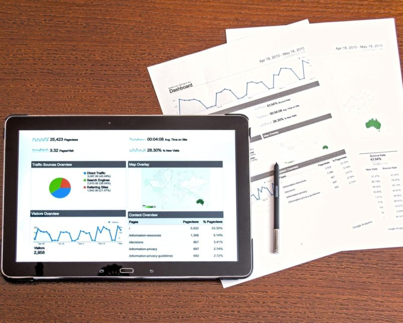 3 Easy ways to benchmark your business